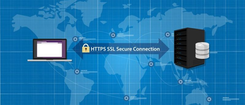 ssl certificates to secure a server
