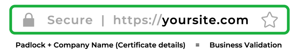 Comodo Multi Domain SSL Certificates (Sectigo) - Trusted SAN